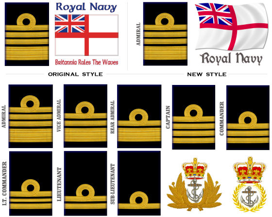 British Royal Navy Insignia | WWII Uniforms | Pinterest ... |Royal Navy Officer Ranks